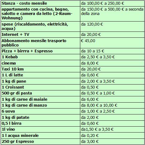 tabella chemnitz